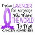 Means The World To Me Cancer